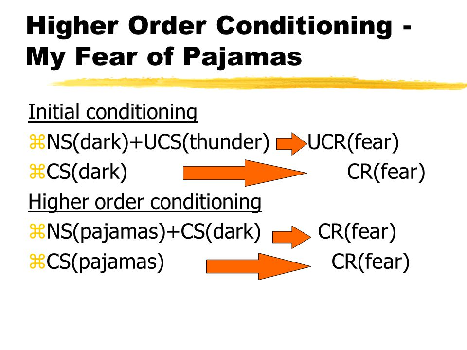 Higher Order Conditioning - My Fear of Pajamas Initial conditioning zNS(dark)+UCS(thunder) UCR(fear) zCS(dark) CR(fear) Higher order conditioning zNS(pajamas)+CS(dark) CR(fear) zCS(pajamas) CR(fear)