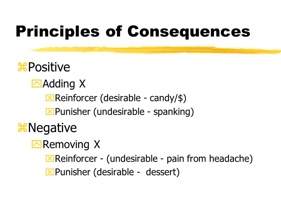 zPositive yAdding X xReinforcer (desirable - candy/$) xPunisher (undesirable - spanking) zNegative yRemoving X xReinforcer - (undesirable - pain from headache) xPunisher (desirable - dessert) Principles of Consequences