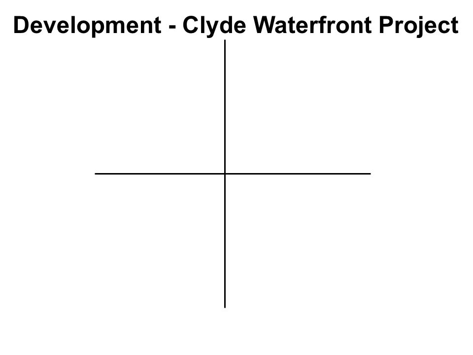 Development - Clyde Waterfront Project