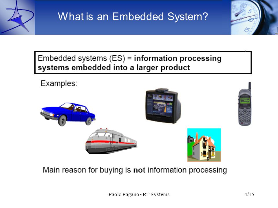 Paolo Pagano - RT Systems4/15 What is an Embedded System?