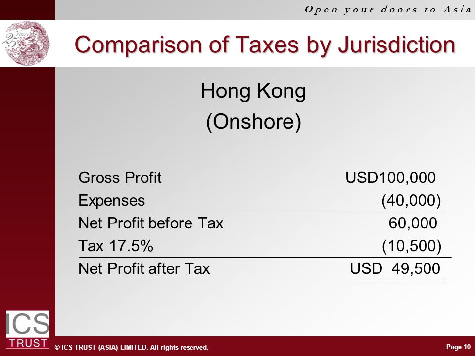 © ICS TRUST (ASIA) LIMITED. All rights reserved. O p e n y o u r d o o r s t o A s i a Page 10 Comparison of Taxes by Jurisdiction Hong Kong (Onshore)