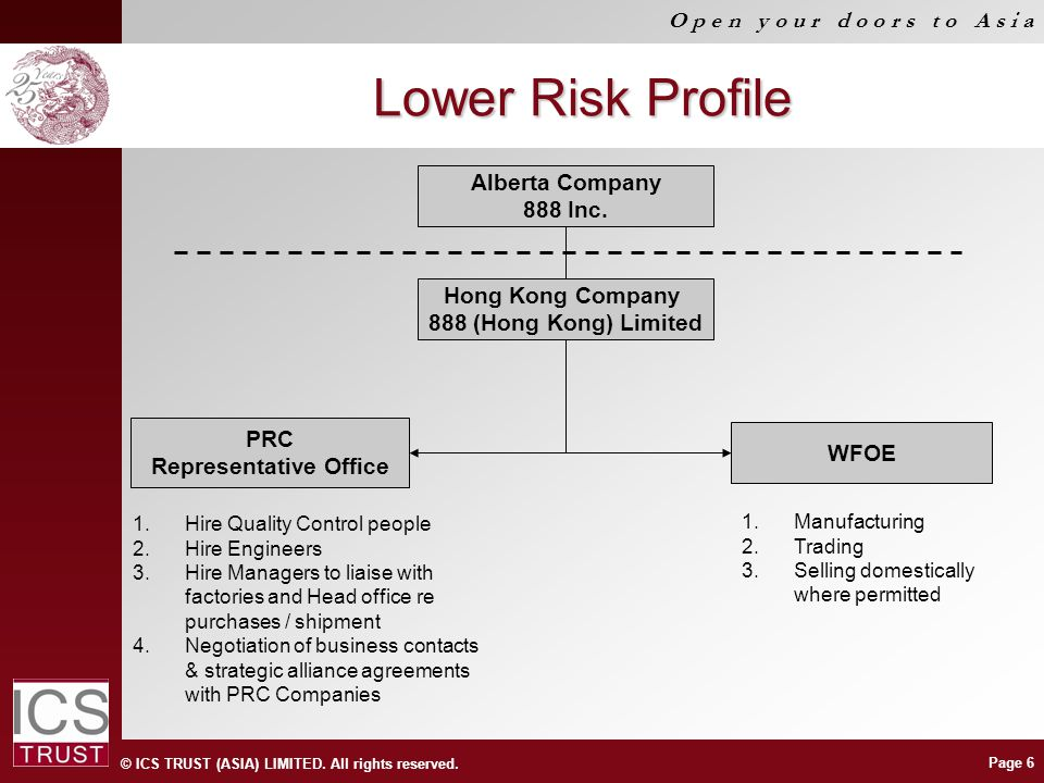 © ICS TRUST (ASIA) LIMITED. All rights reserved. O p e n y o u r d o o r s t o A s i a Page 6 Lower Risk Profile Alberta Company 888 Inc. Hong Kong Co