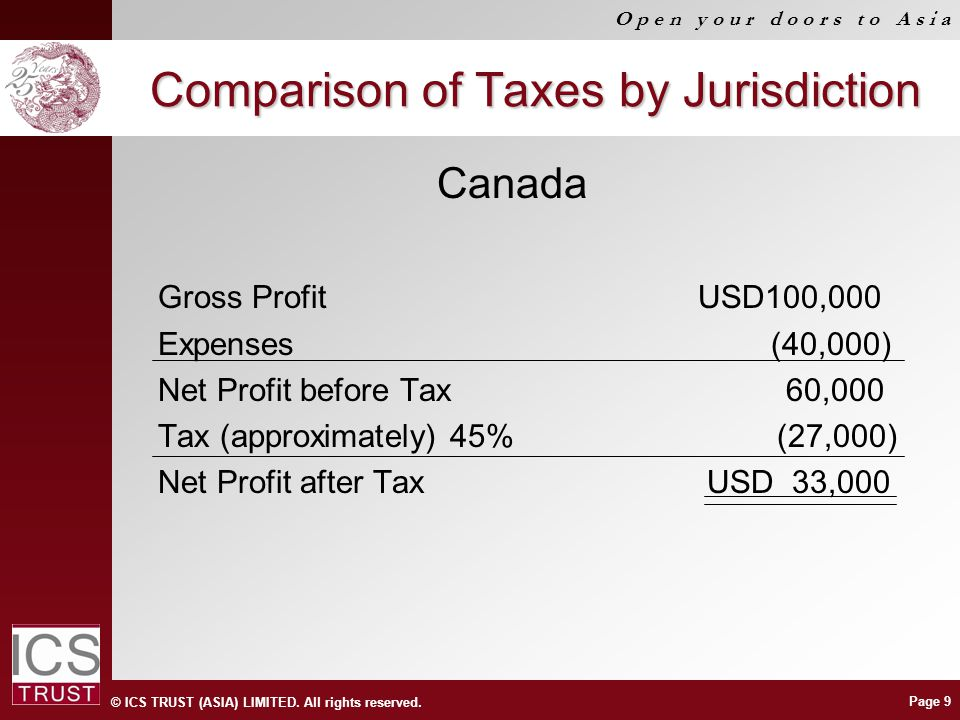 © ICS TRUST (ASIA) LIMITED. All rights reserved. O p e n y o u r d o o r s t o A s i a Page 9 Comparison of Taxes by Jurisdiction Canada Gross ProfitU