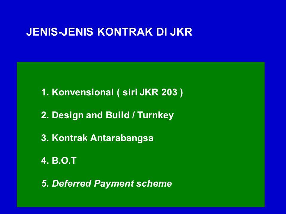 JENIS-JENIS KONTRAK DI JKR 1.Konvensional ( siri JKR 203 ) 2.Design and Build / Turnkey 3.Kontrak Antarabangsa 4.B.O.T 5.Deferred Payment scheme