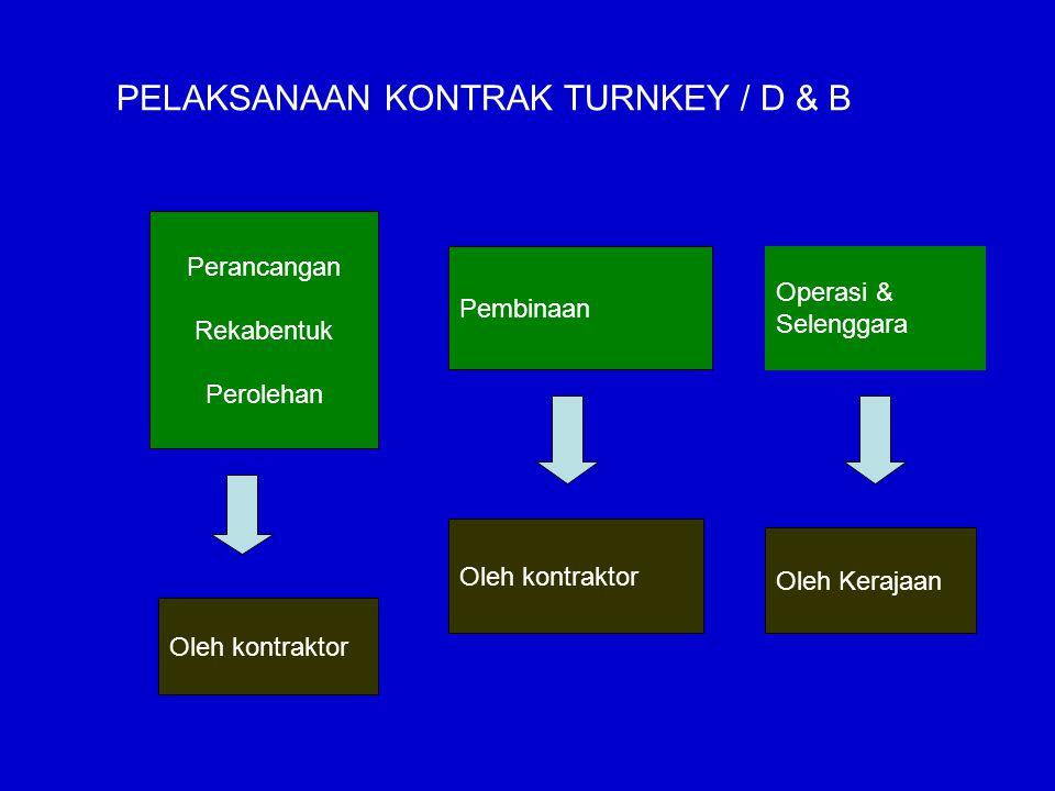 PELAKSANAAN KONTRAK TURNKEY / D & B Perancangan Rekabentuk Perolehan Pembinaan Operasi & Selenggara Oleh kontraktor Oleh Kerajaan