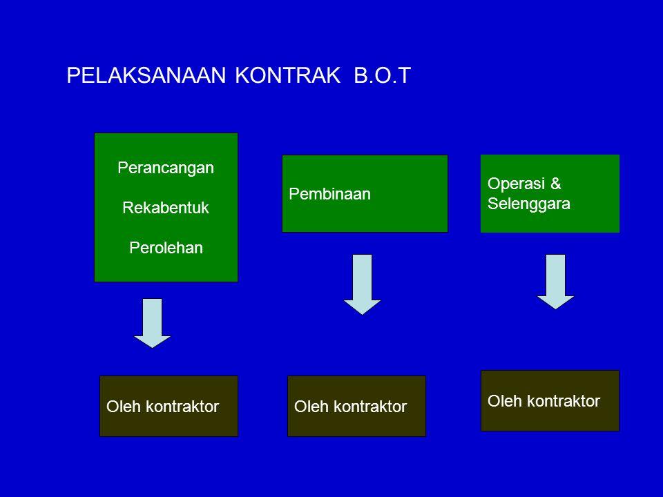 PELAKSANAAN KONTRAK B.O.T Perancangan Rekabentuk Perolehan Pembinaan Operasi & Selenggara Oleh kontraktor