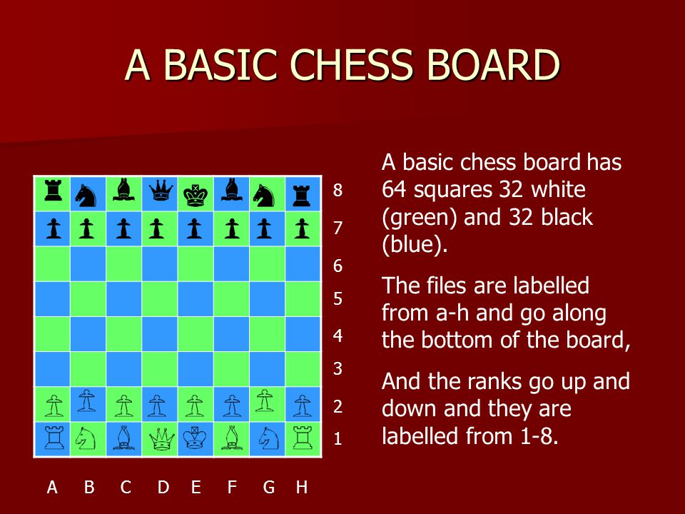 A BASIC CHESS BOARD A basic chess board has 64 squares 32 white (green) and 32 black (blue).