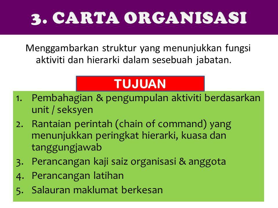 1.Pembahagian & pengumpulan aktiviti berdasarkan unit / seksyen 2.Rantaian perintah (chain of command) yang menunjukkan peringkat hierarki, kuasa dan