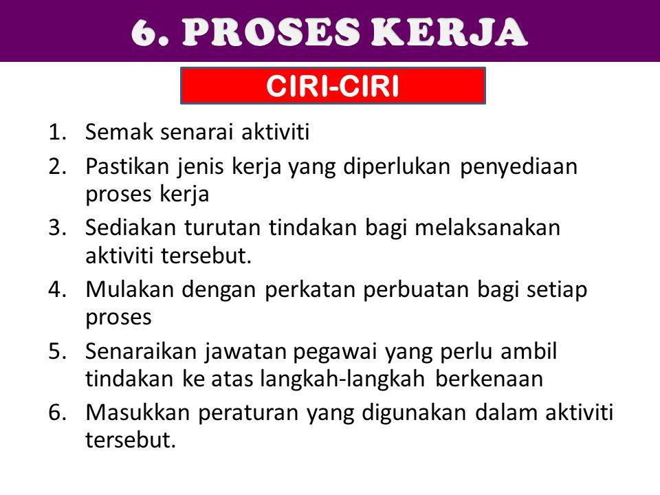 CIRI-CIRI 1.Semak senarai aktiviti 2.Pastikan jenis kerja yang diperlukan penyediaan proses kerja 3.Sediakan turutan tindakan bagi melaksanakan aktivi