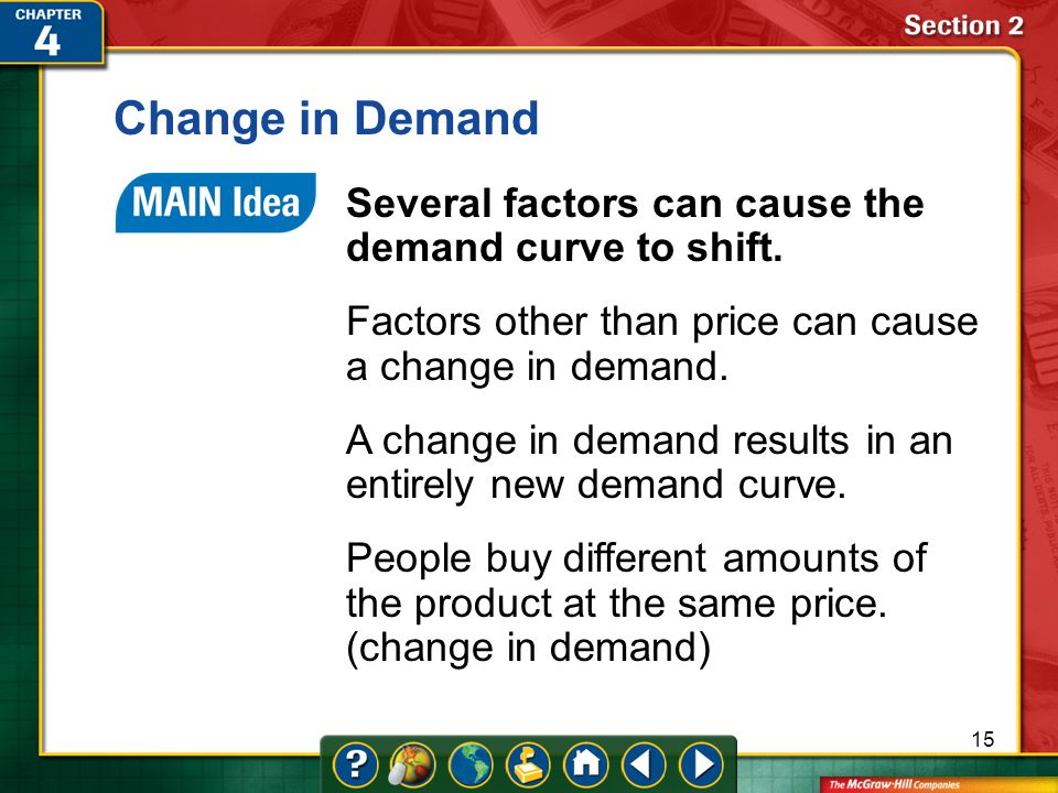Section 2 Change in Demand Several factors can cause the demand curve to shift.