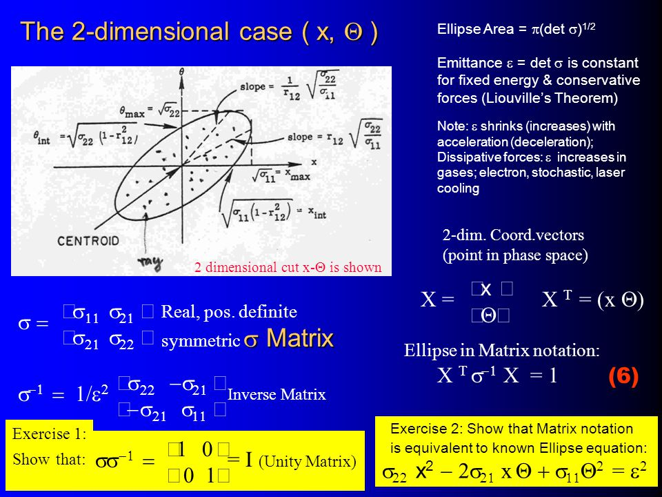 Equivalence of Transport of ONE Ray  Ellipse Defining the  Matrix representing a Beam