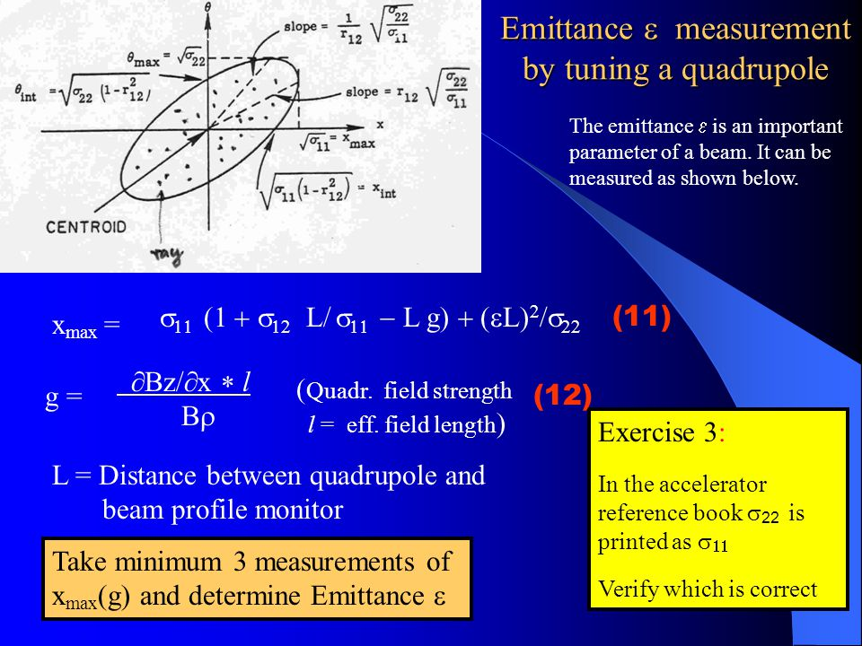 Increase of Emittance e due to degrader Focus A degrader / target increases the emittance e due to multiple scattering. The emittance growth is minima