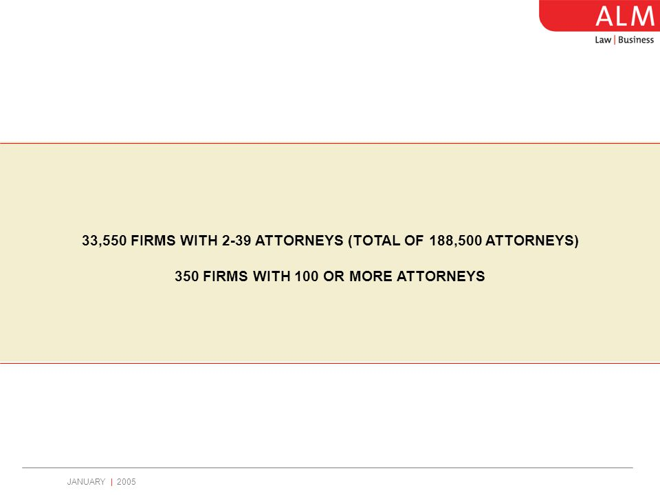 33,550 FIRMS WITH 2-39 ATTORNEYS (TOTAL OF 188,500 ATTORNEYS) 350 FIRMS WITH 100 OR MORE ATTORNEYS
