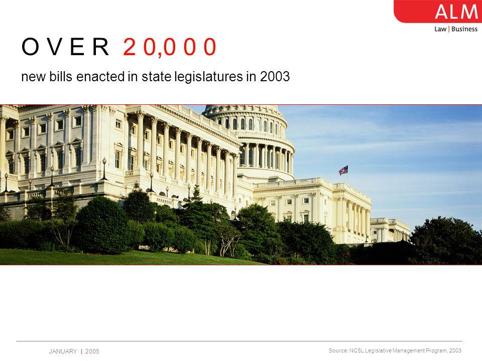 JANUARY | 2005 O V E R 2 0,0 0 0 new bills enacted in state legislatures in 2003 Source: NCSL Legislative Management Program, 2003
