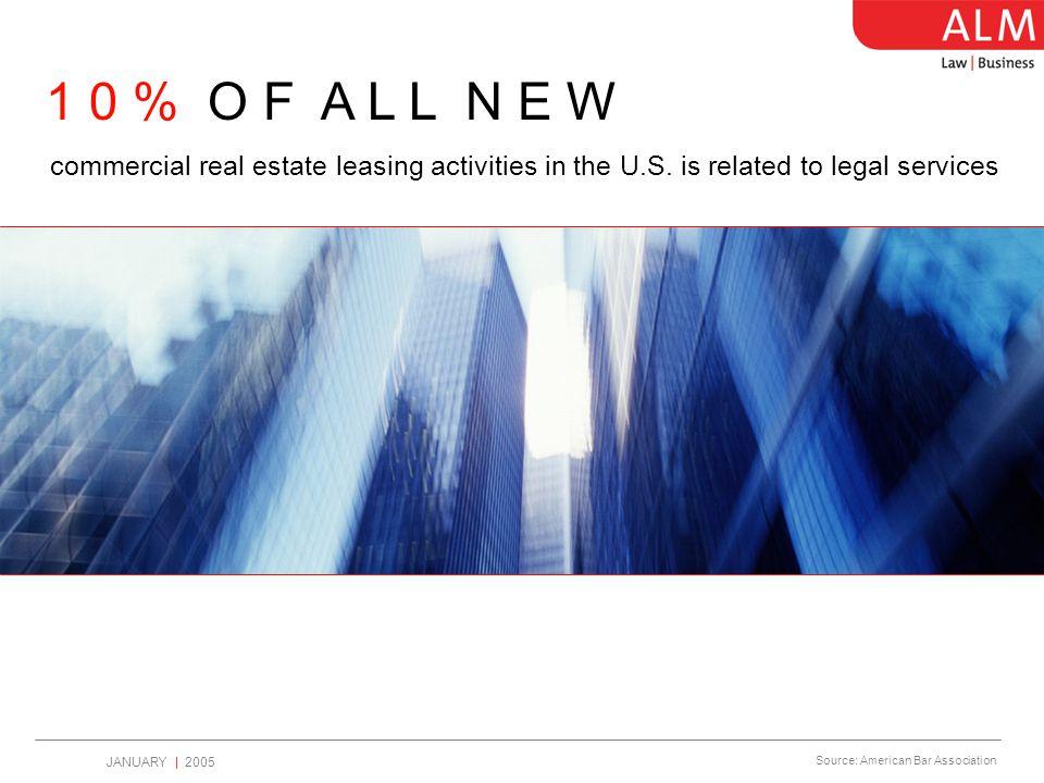 JANUARY   2005 O V E R 1 M I L L I O N lawyers in the U.S. alone Source: LegalMarketInfo