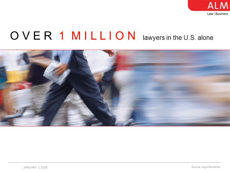 JANUARY | 2005 O V E R 1 M I L L I O N lawyers in the U.S. alone Source: LegalMarketInfo