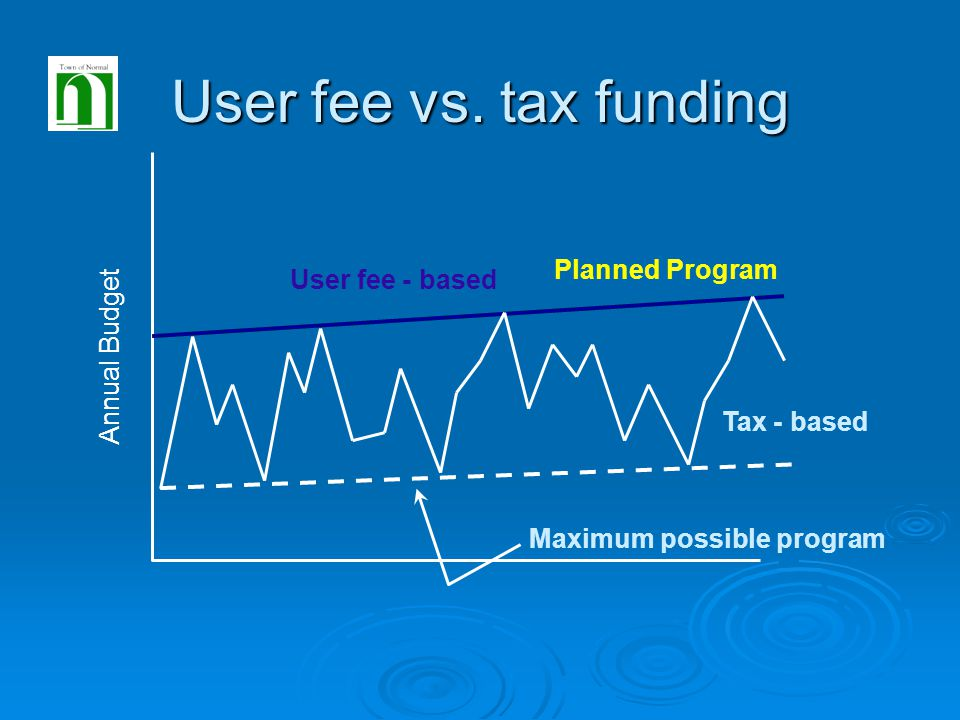 User fee vs.