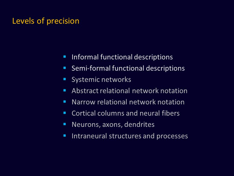 Levels of precision  Informal functional descriptions  Semi-formal functional descriptions  Systemic networks  Abstract relational network notation  Narrow relational network notation  Cortical columns and neural fibers  Neurons, axons, dendrites  Intraneural structures and processes