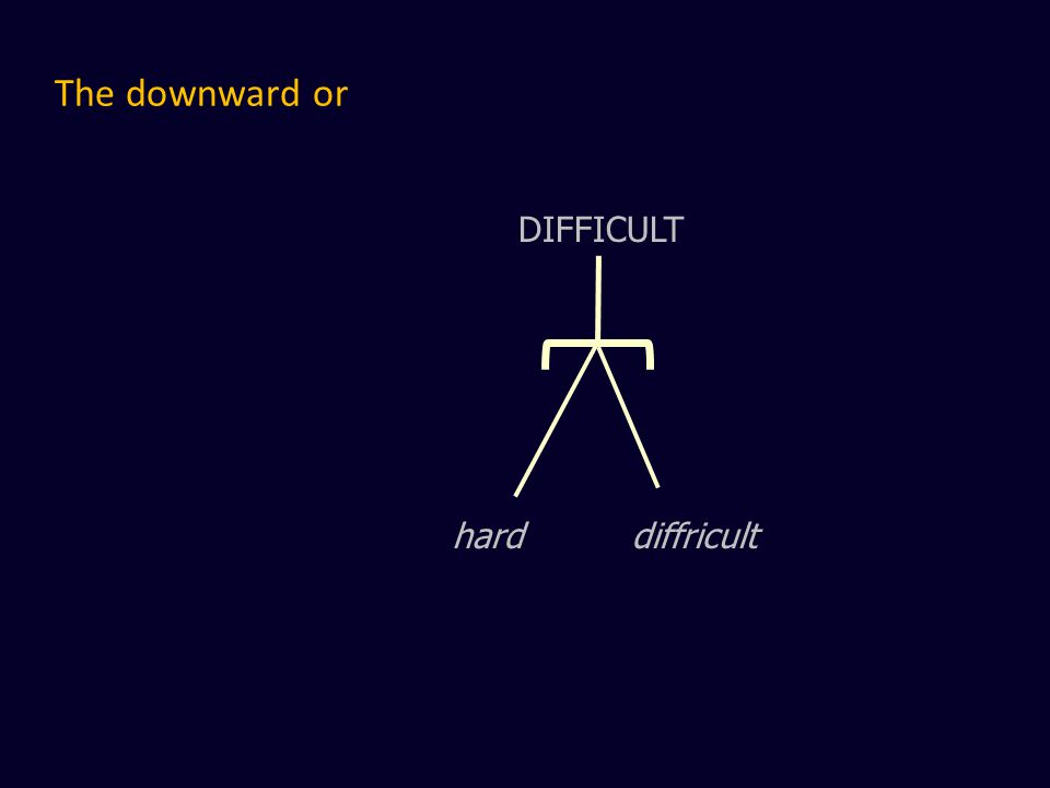 The downward or DIFFICULT hard diffricult
