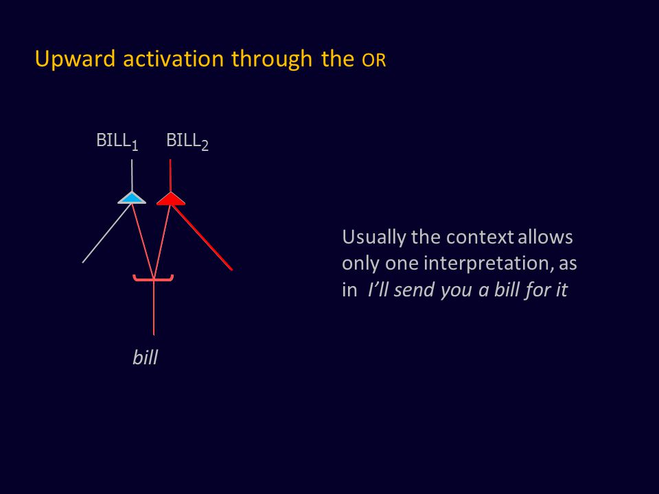 Upward activation through the OR bill BILL 1 BILL 2 Usually the context allows only one interpretation, as in I'll send you a bill for it