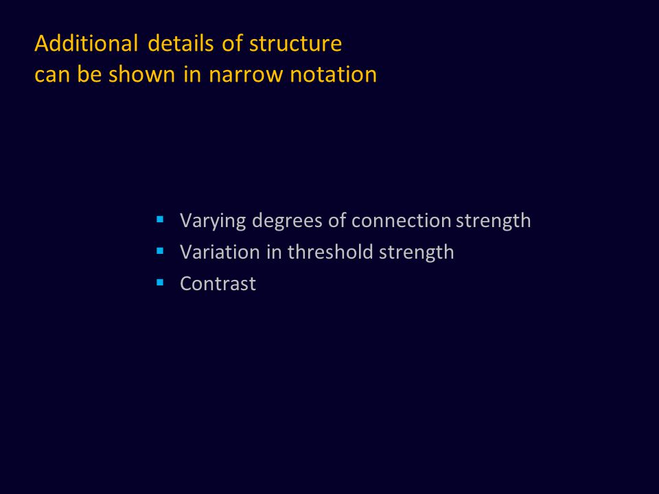 Additional details of structure can be shown in narrow notation  Varying degrees of connection strength  Variation in threshold strength  Contrast