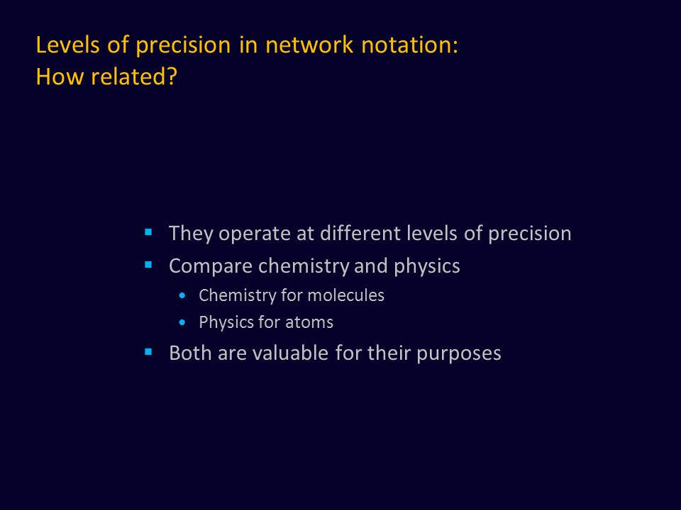 Levels of precision in network notation: How related.