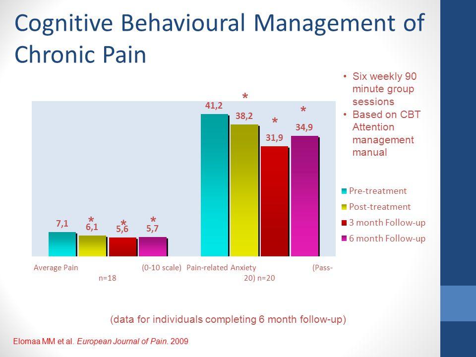 Elomaa MM et al.European Journal of Pain.
