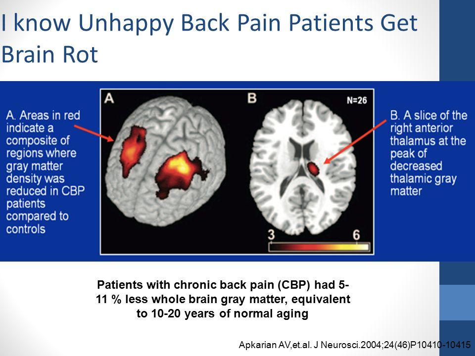 I know Unhappy Back Pain Patients Get Brain Rot Apkarian AV,et.al.