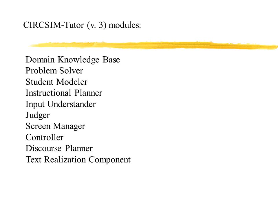 Domain Knowledge Base Problem Solver Student Modeler Instructional Planner Input Understander Judger Screen Manager Controller Discourse Planner Text Realization Component CIRCSIM-Tutor (v.