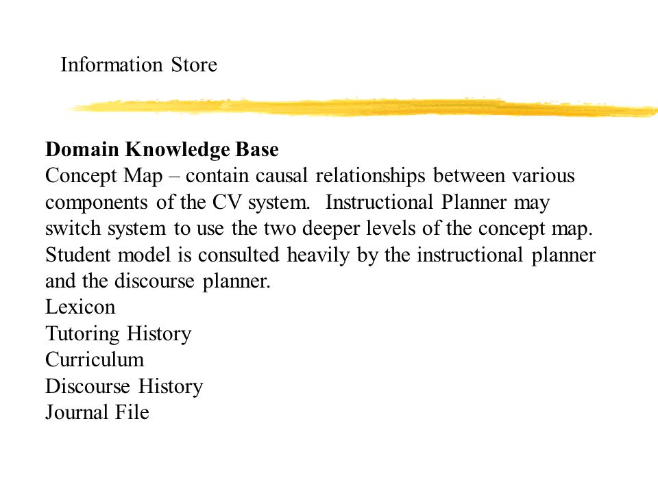 Information Store Domain Knowledge Base Concept Map – contain causal relationships between various components of the CV system.