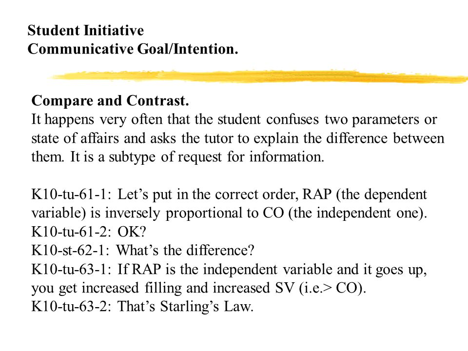 Student Initiative Communicative Goal/Intention. Compare and Contrast.