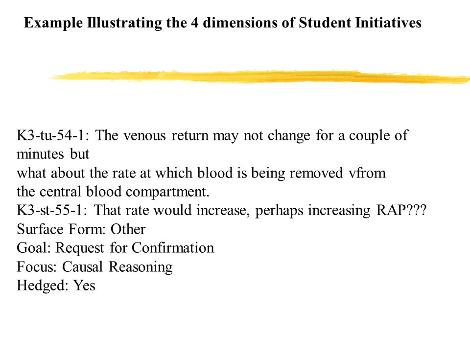 Example Illustrating the 4 dimensions of Student Initiatives K3-tu-54-1: The venous return may not change for a couple of minutes but what about the rate at which blood is being removed vfrom the central blood compartment.