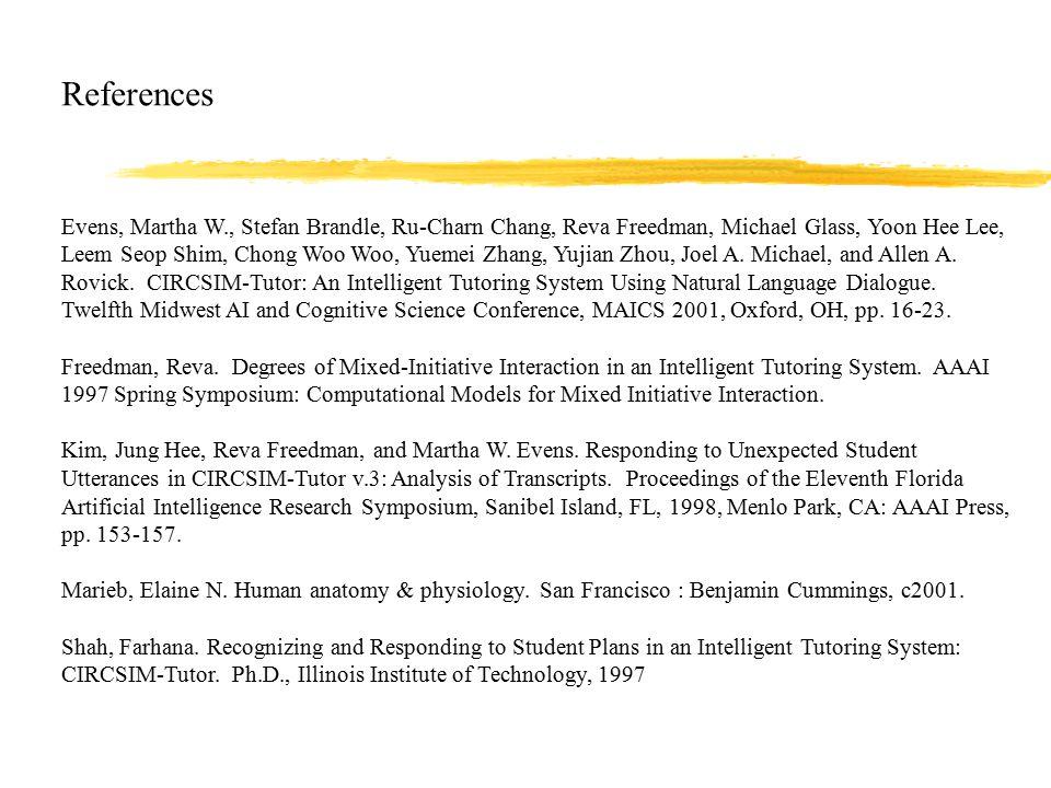 References Evens, Martha W., Stefan Brandle, Ru-Charn Chang, Reva Freedman, Michael Glass, Yoon Hee Lee, Leem Seop Shim, Chong Woo Woo, Yuemei Zhang, Yujian Zhou, Joel A.