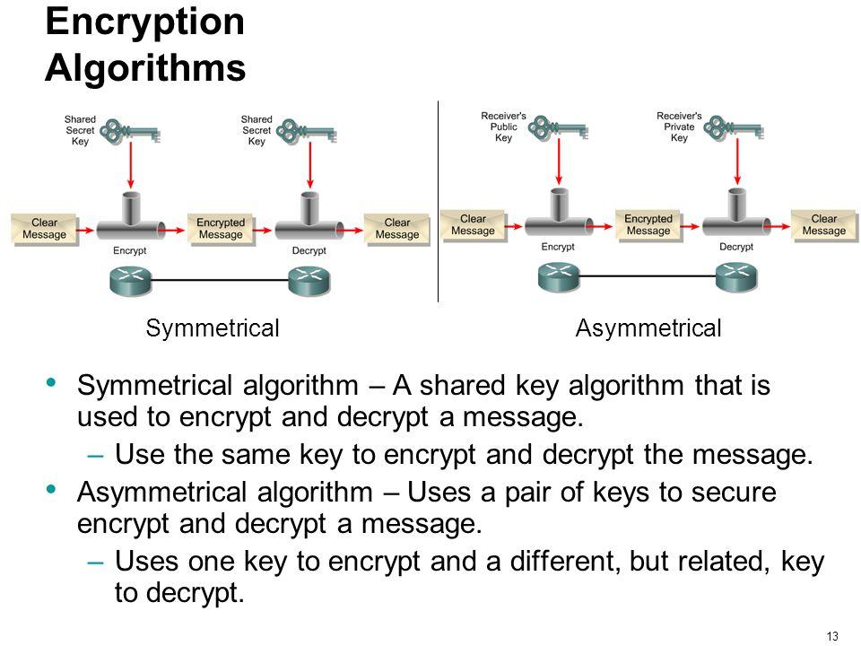 13 Encryption Algorithms Symmetrical algorithm – A shared key algorithm that is used to encrypt and decrypt a message. –Use the same key to encrypt an