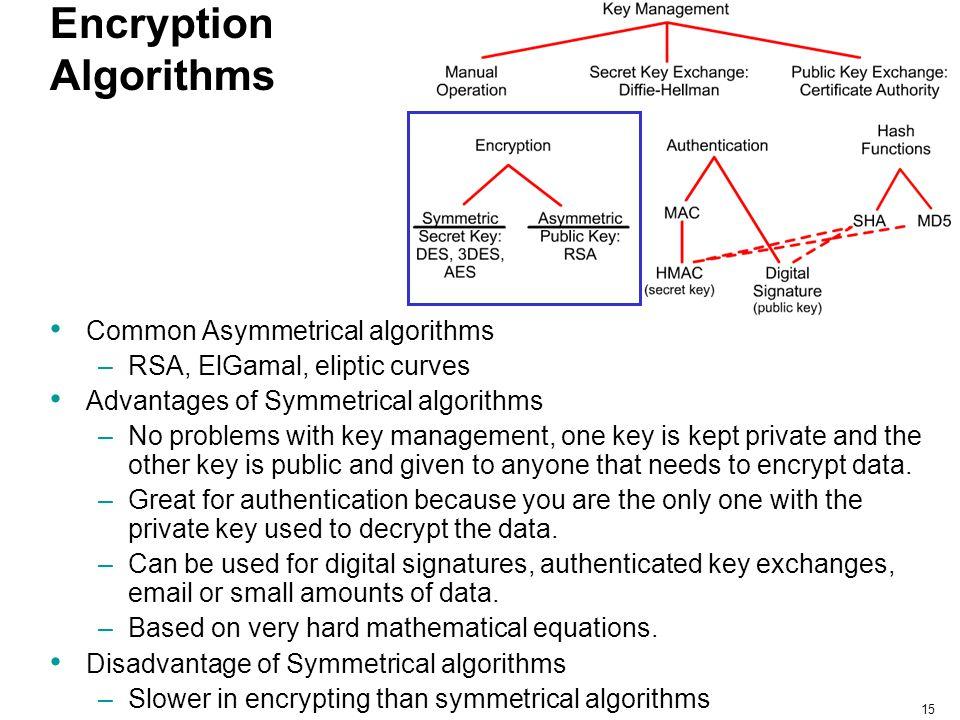 15 Encryption Algorithms Common Asymmetrical algorithms –RSA, ElGamal, eliptic curves Advantages of Symmetrical algorithms –No problems with key manag