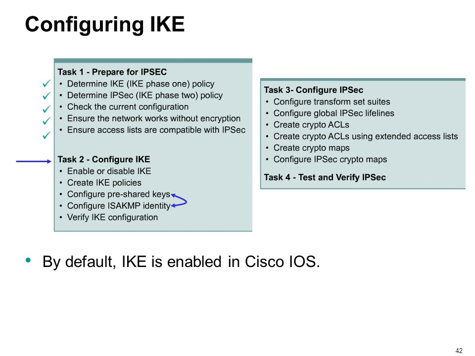 42 Configuring IKE By default, IKE is enabled in Cisco IOS.
