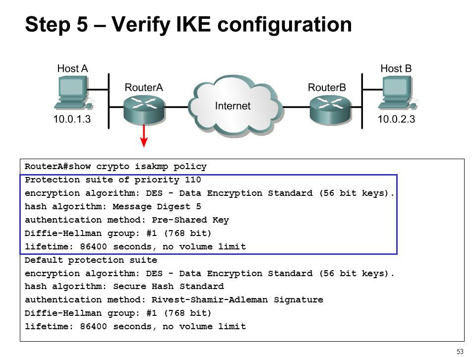53 Step 5 – Verify IKE configuration RouterA#show crypto isakmp policy Protection suite of priority 110 encryption algorithm: DES - Data Encryption St