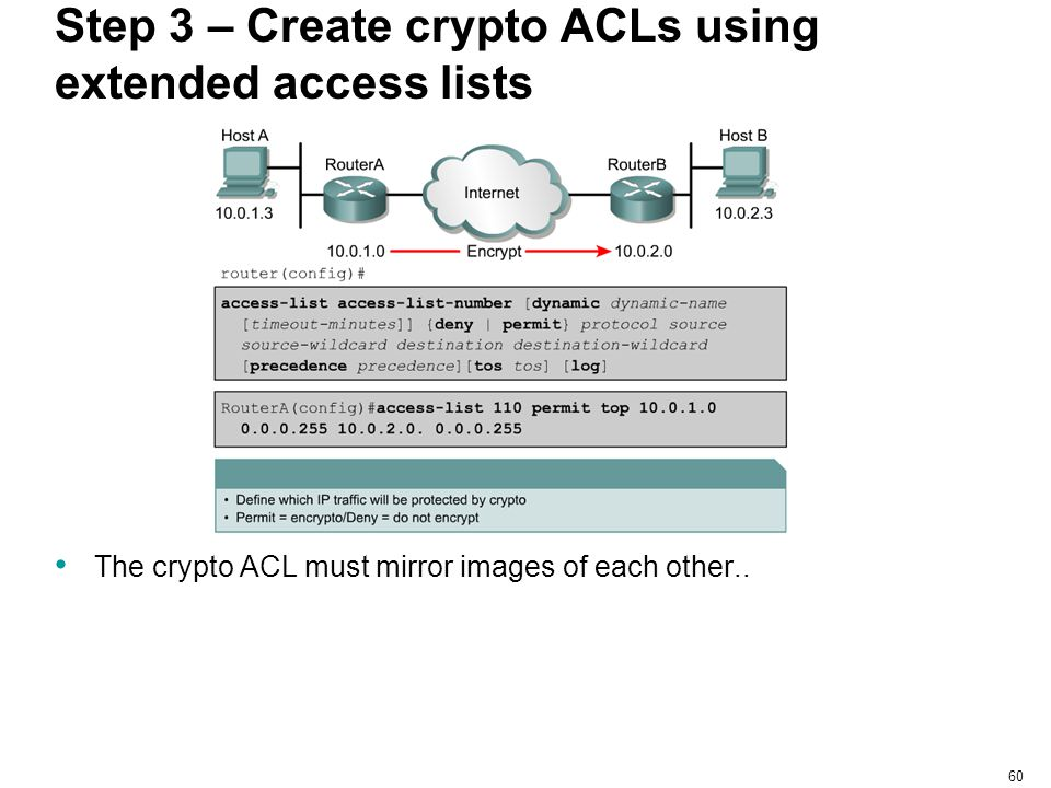 60 Step 3 – Create crypto ACLs using extended access lists The crypto ACL must mirror images of each other..