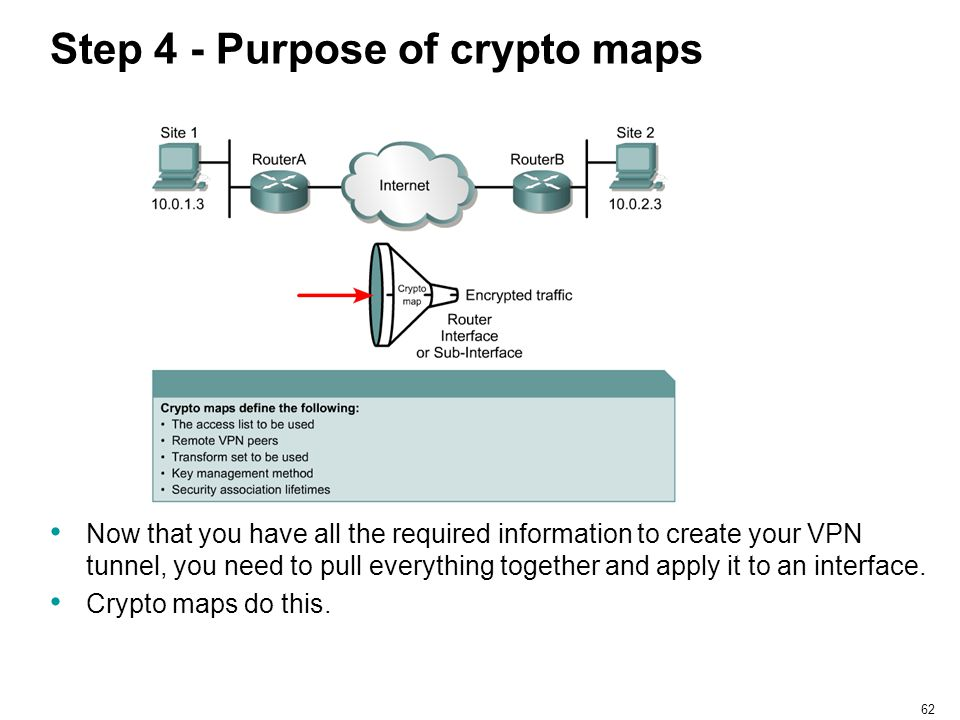 62 Step 4 - Purpose of crypto maps Now that you have all the required information to create your VPN tunnel, you need to pull everything together and