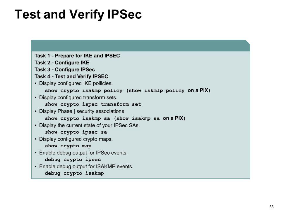66 Test and Verify IPSec