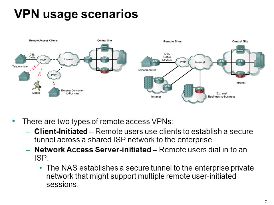 7 There are two types of remote access VPNs: –Client-Initiated – Remote users use clients to establish a secure tunnel across a shared ISP network to