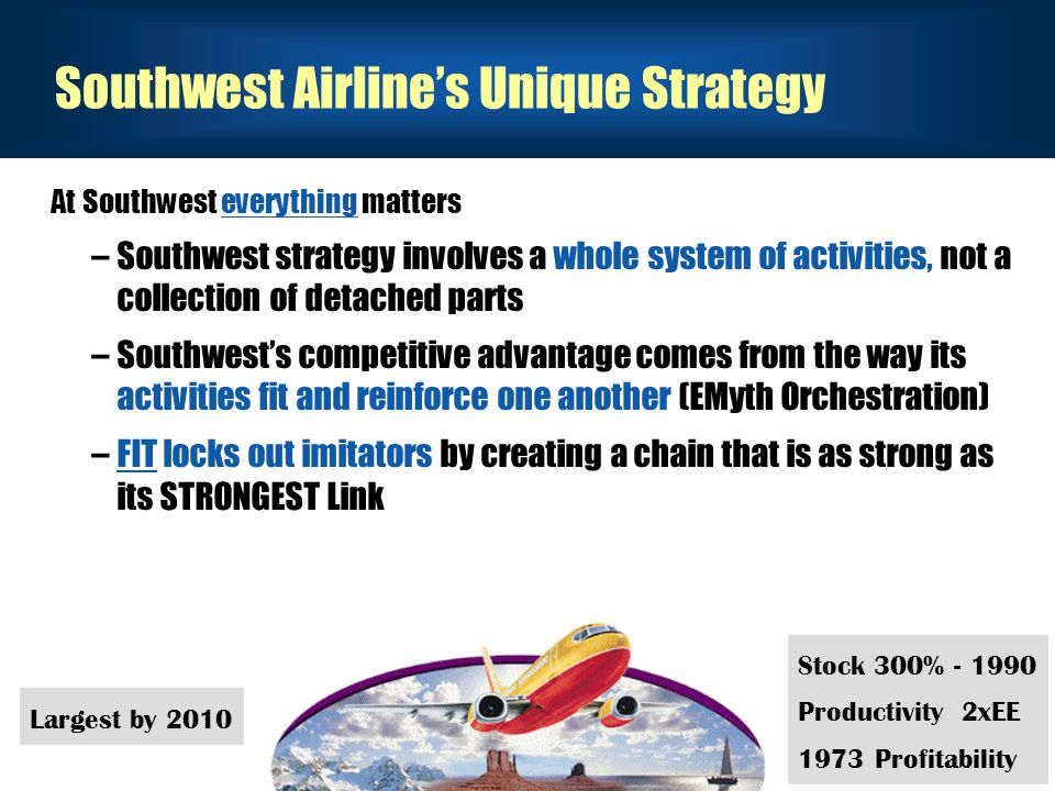 Southwest Airline's Unique Strategy At Southwest everything matters –Southwest strategy involves a whole system of activities, not a collection of detached parts –Southwest's competitive advantage comes from the way its activities fit and reinforce one another (EMyth Orchestration) –FIT locks out imitators by creating a chain that is as strong as its STRONGEST Link Stock 300% - 1990 Productivity 2xEE 1973 Profitability Largest by 2010