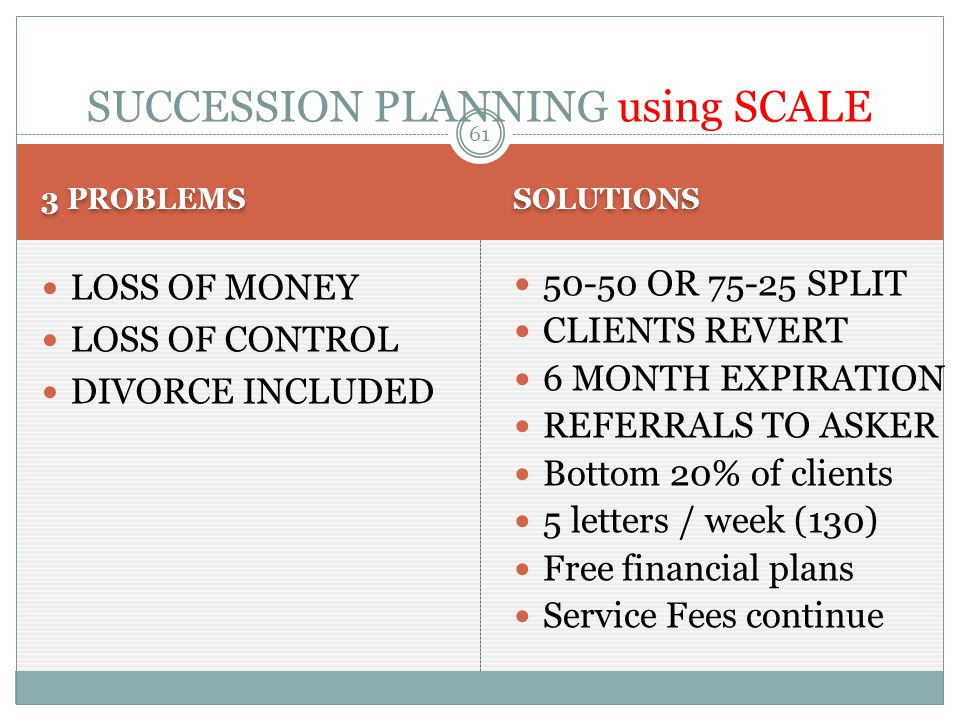 3 PROBLEMS SOLUTIONS LOSS OF MONEY LOSS OF CONTROL DIVORCE INCLUDED 50-50 OR 75-25 SPLIT CLIENTS REVERT 6 MONTH EXPIRATION REFERRALS TO ASKER Bottom 20% of clients 5 letters / week (130) Free financial plans Service Fees continue 61 SUCCESSION PLANNING using SCALE