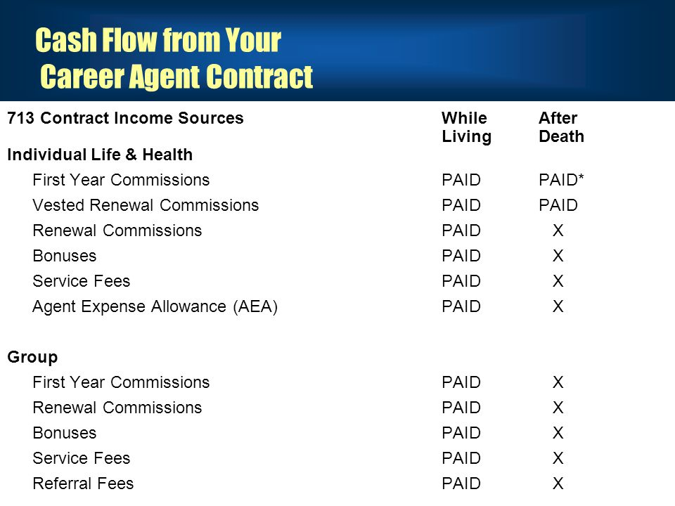 Cash Flow from Your Career Agent Contract 713 Contract Income SourcesWhile After LivingDeath Individual Life & Health First Year CommissionsPAIDPAID* Vested Renewal CommissionsPAIDPAID Renewal CommissionsPAID X BonusesPAID X Service FeesPAID X Agent Expense Allowance (AEA)PAID X Group First Year CommissionsPAID X Renewal CommissionsPAID X BonusesPAID X Service FeesPAID X Referral FeesPAID X