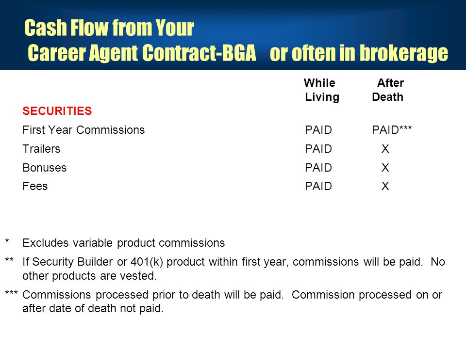 Cash Flow from Your Career Agent Contract-BGA or often in brokerage While After LivingDeath SECURITIES First Year CommissionsPAIDPAID*** TrailersPAID X BonusesPAID X FeesPAID X *Excludes variable product commissions **If Security Builder or 401(k) product within first year, commissions will be paid.