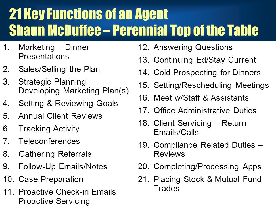 21 Key Functions of an Agent Shaun McDuffee – Perennial Top of the Table 1.Marketing – Dinner Presentations 2.Sales/Selling the Plan 3.Strategic Planning Developing Marketing Plan(s) 4.Setting & Reviewing Goals 5.Annual Client Reviews 6.Tracking Activity 7.Teleconferences 8.Gathering Referrals 9.Follow-Up Emails/Notes 10.Case Preparation 11.Proactive Check-in Emails Proactive Servicing 12.Answering Questions 13.Continuing Ed/Stay Current 14.Cold Prospecting for Dinners 15.Setting/Rescheduling Meetings 16.Meet w/Staff & Assistants 17.Office Administrative Duties 18.Client Servicing – Return Emails/Calls 19.Compliance Related Duties – Reviews 20.Completing/Processing Apps 21.Placing Stock & Mutual Fund Trades