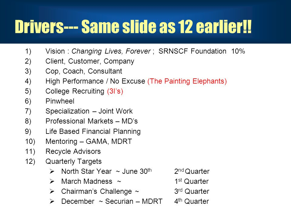 Drivers--- Same slide as 12 earlier!! 1)Vision : Changing Lives, Forever ; SRNSCF Foundation 10% 2)Client, Customer, Company 3)Cop, Coach, Consultant