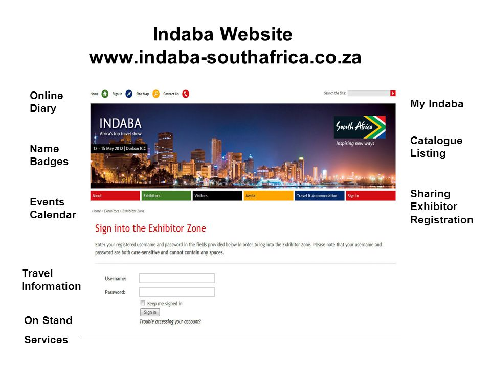 Indaba Website www.indaba-southafrica.co.za My Indaba Catalogue Listing Sharing Exhibitor Registration Online Diary Name Badges Events Calendar Travel Information On Stand Services