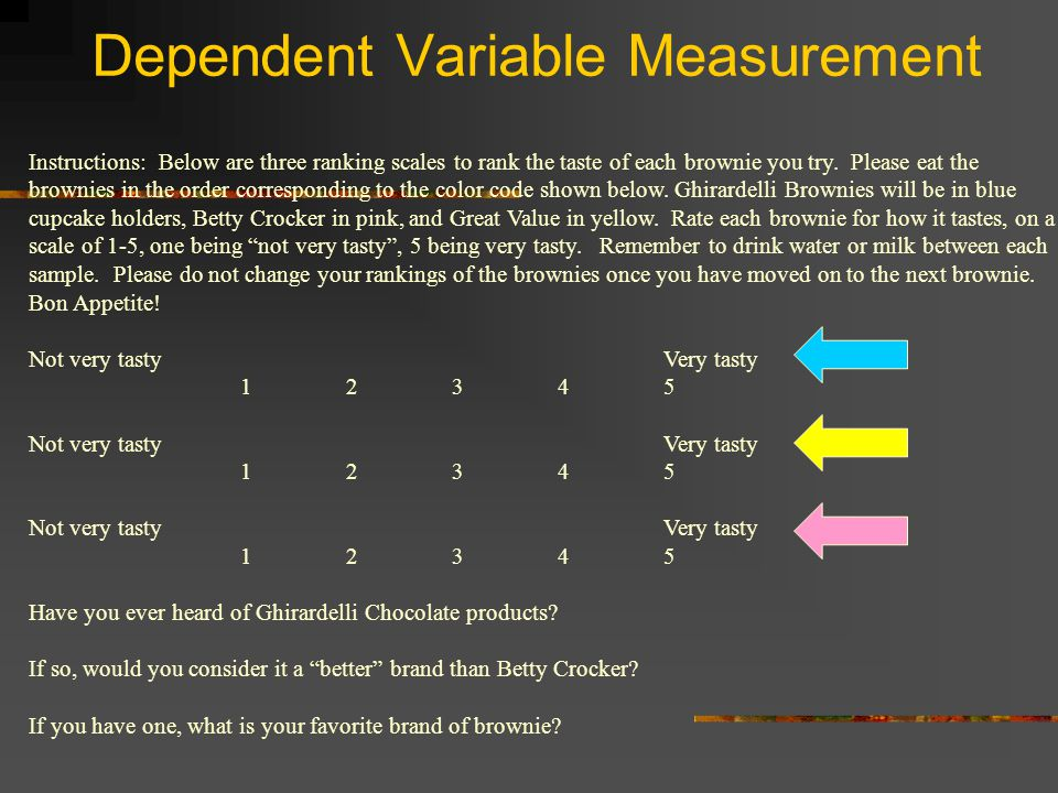 Dependent Variable Measurement Instructions: Below are three ranking scales to rank the taste of each brownie you try.