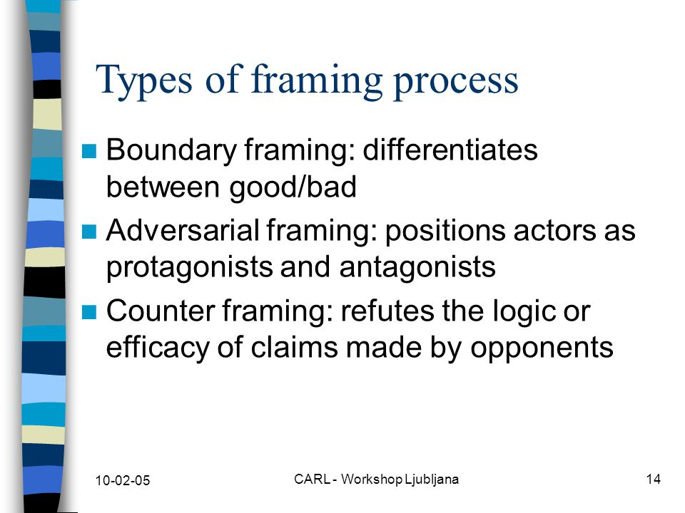 10-02-05 CARL - Workshop Ljubljana14 Types of framing process Boundary framing: differentiates between good/bad Adversarial framing: positions actors as protagonists and antagonists Counter framing: refutes the logic or efficacy of claims made by opponents